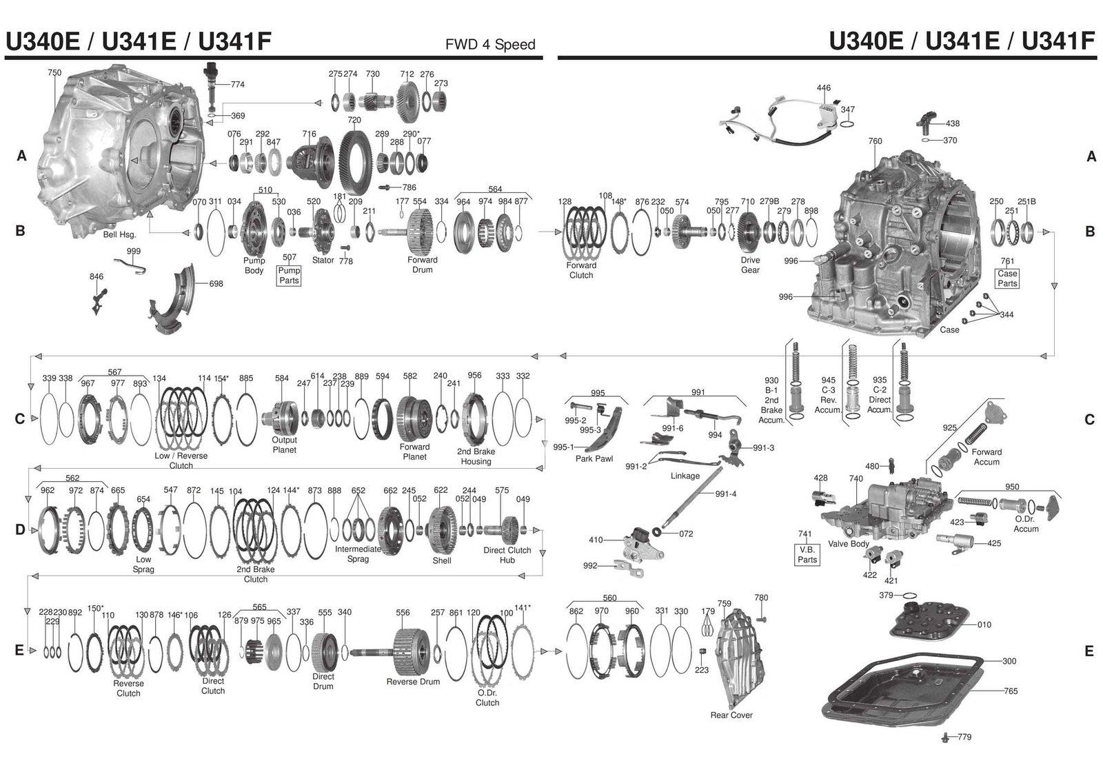 U340E