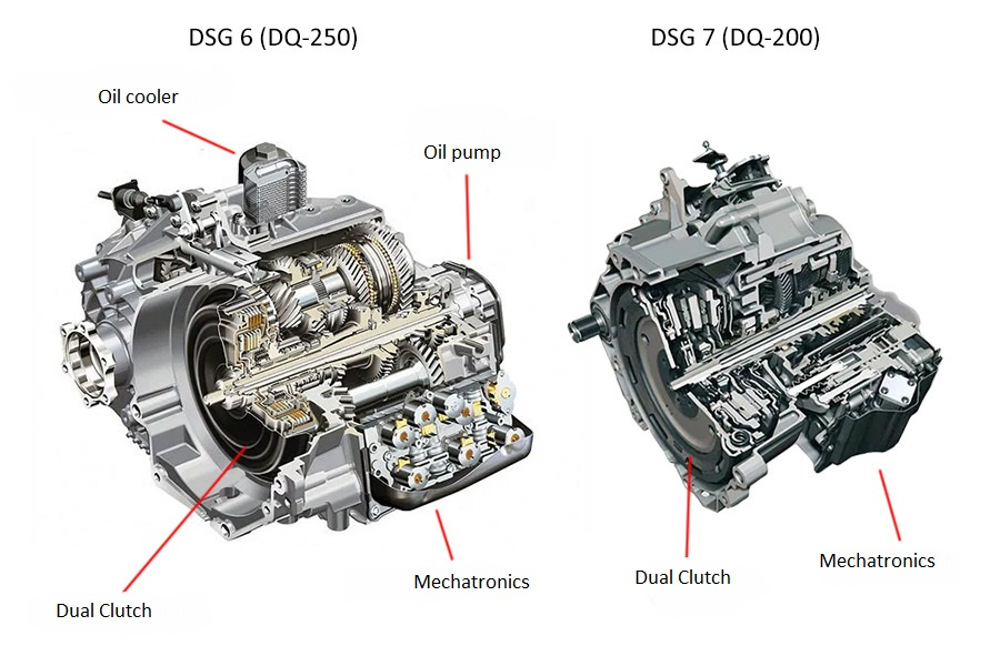 How To Replace Transmission >> How To Replace Dual Clutch In Dsg 7 Transmission